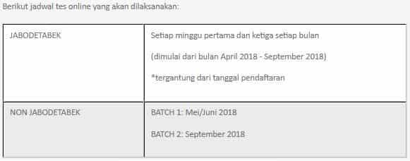 Jadwal Tes Online Beasiswa PPA PPTI BCA