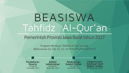 Beasiswa Tahfidz Al-Quran bagi Mahasiswa D3, D4, S1, S2 dan S3 Jawa Barat