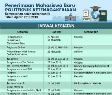 Jadwal Penerimaan Mahasiswa Baru Politeknik Ketenagakerjaan